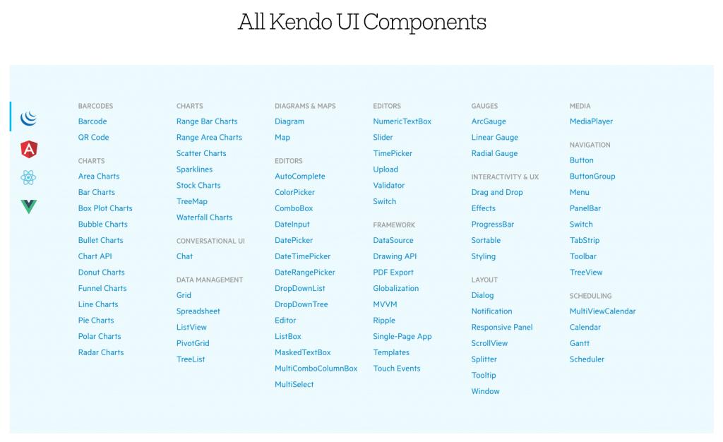 Liste des composants de la bibliothèque Javascript KendoUI